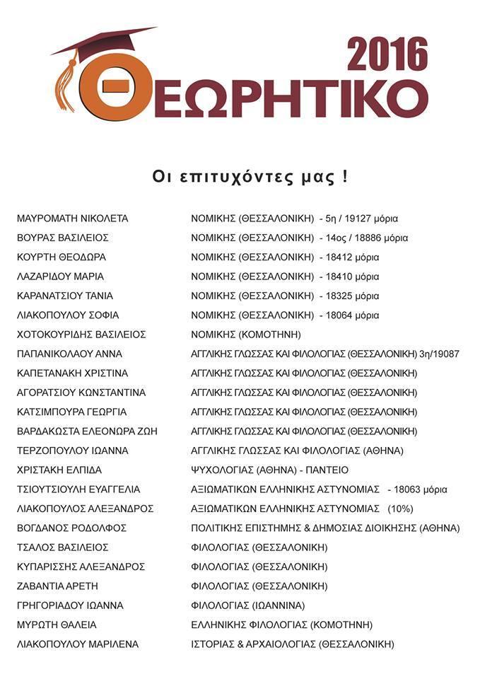 theoritiko-epitixontes